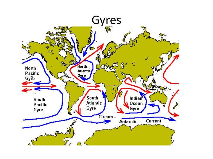 Gyres