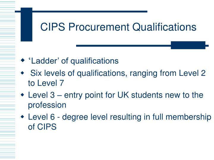 CIPS Procurement Qualifications
