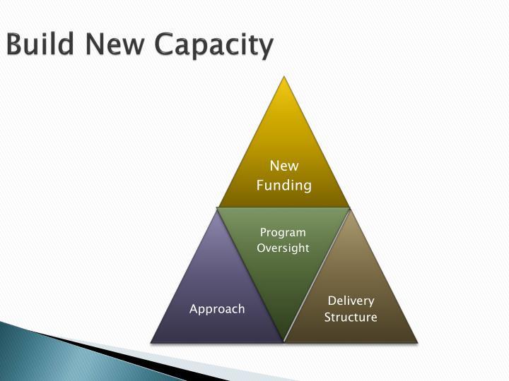 Build New Capacity