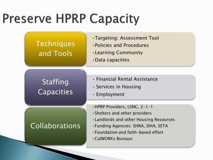 Preserve HPRP Capacity