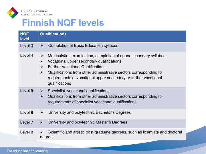 Finnish NQF levels