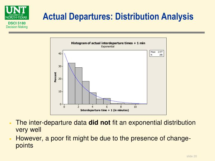 The inter-departure data
