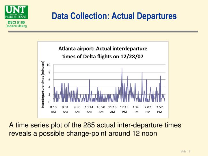 A time series plot of the 285 actual inter-departure times reveals a possible change-point around 12 noon