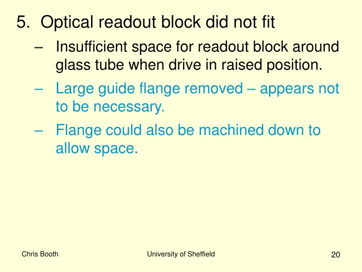Optical readout block did not fit