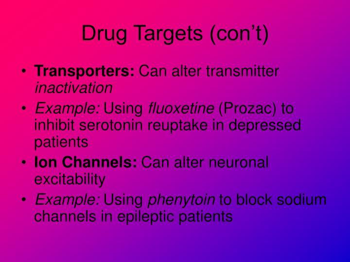 Drug Targets (con't)