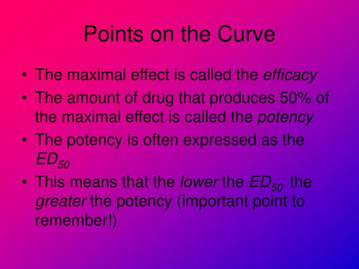 Points on the Curve