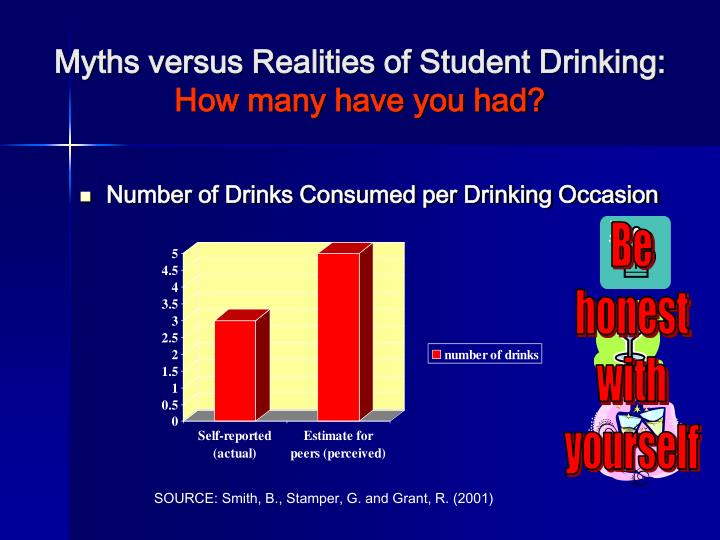 Myths versus Realities of Student Drinking: