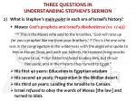 three questions in understanding stephen s sermon3