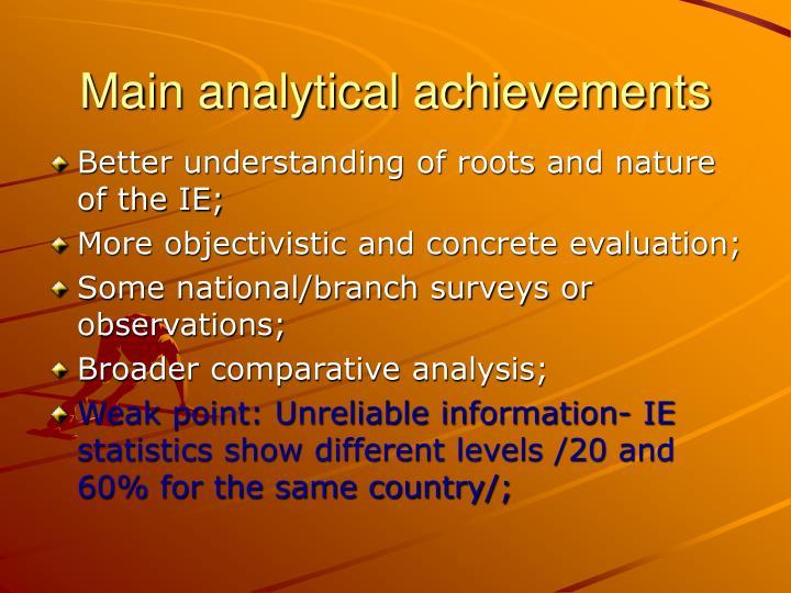 Main analytical achievements
