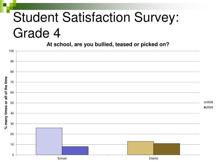 Student Satisfaction Survey: Grade 4