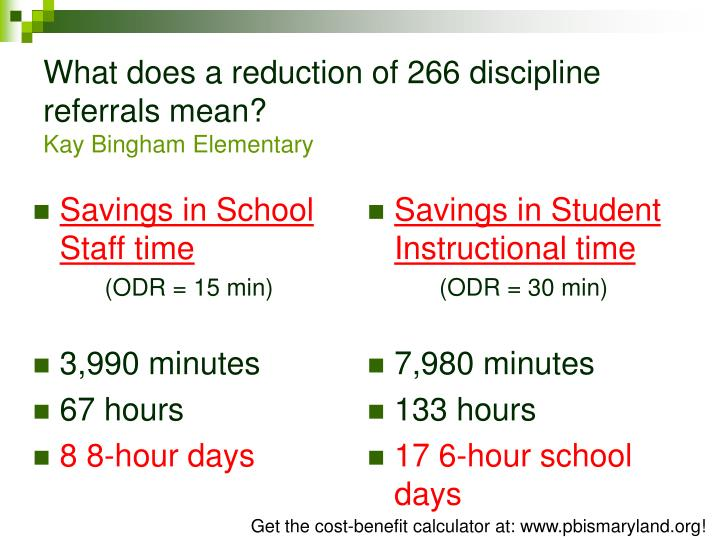 What does a reduction of 266 discipline referrals mean?