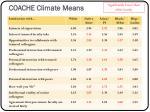 coache climate means