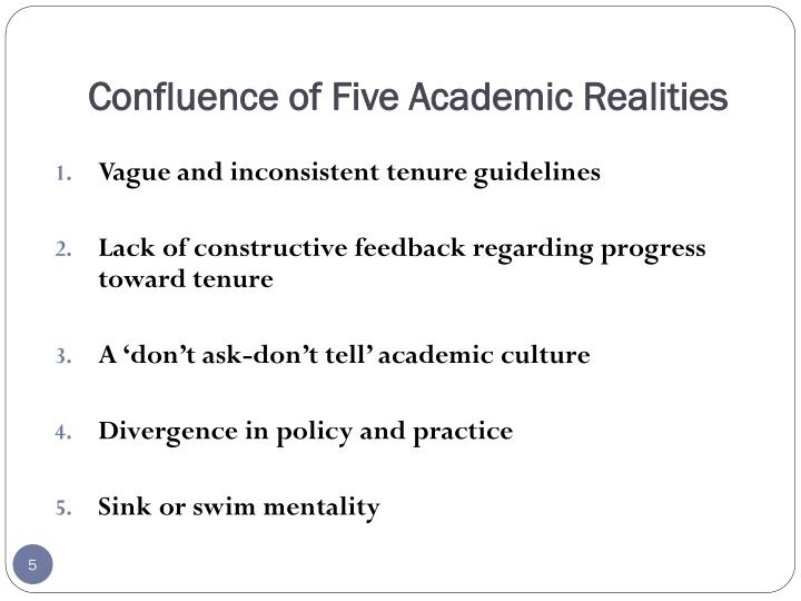 Confluence of Five Academic Realities