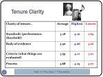 tenure clarity