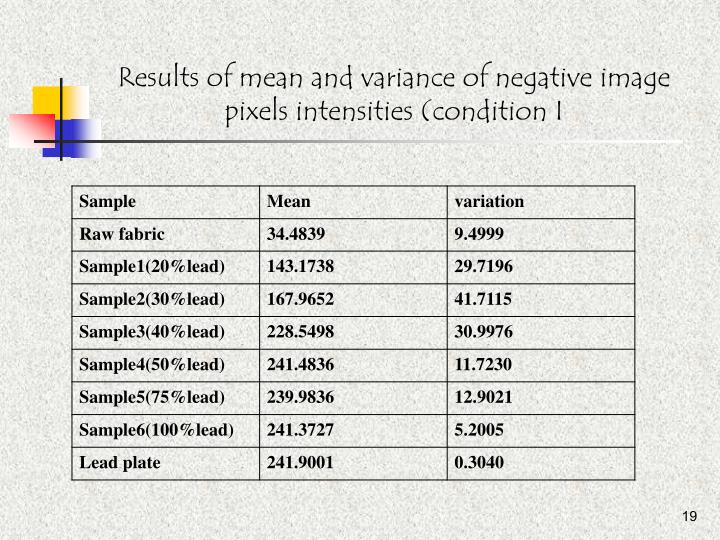 Results of mean and variance of negative image pixels intensities (condition I