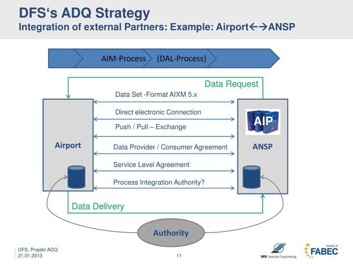 DFS's ADQ Strategy