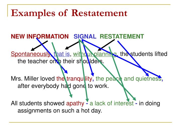 Examples of Restatement