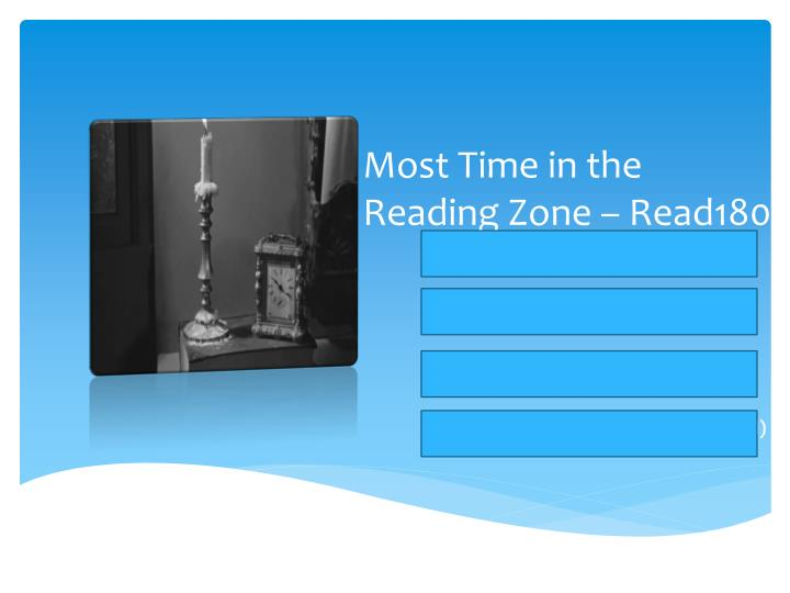 Most Time in the Reading Zone – Read180