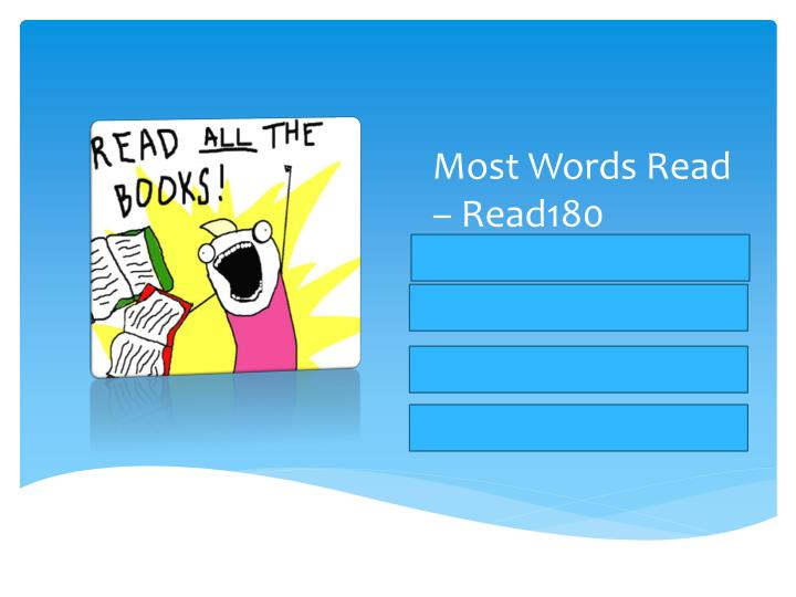 Most Words Read – Read180