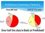 proficiency summary period 3