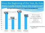 since the beginning of the year by how many lexile points have we improved