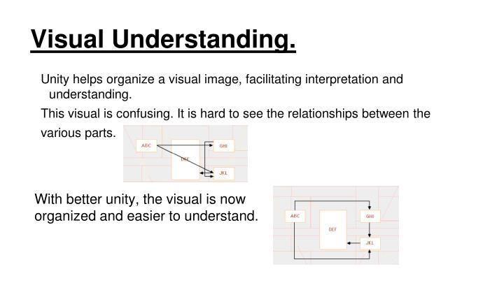 Visual Understanding.