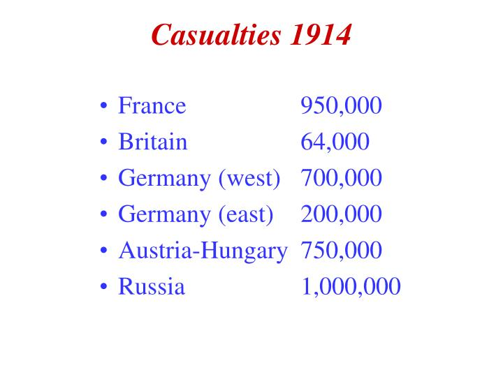 Casualties 1914