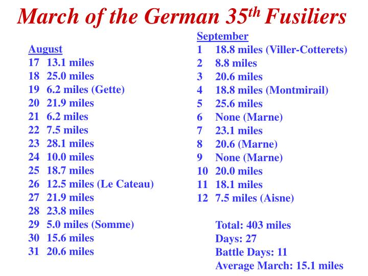 March of the German 35