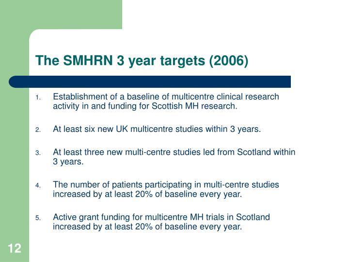 The SMHRN 3 year targets (2006)