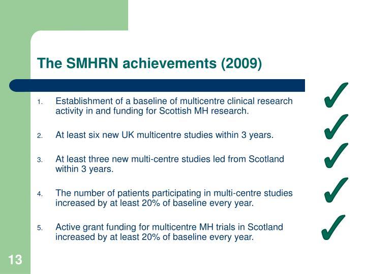 The SMHRN achievements (2009)