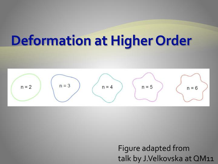 Deformation at Higher Order