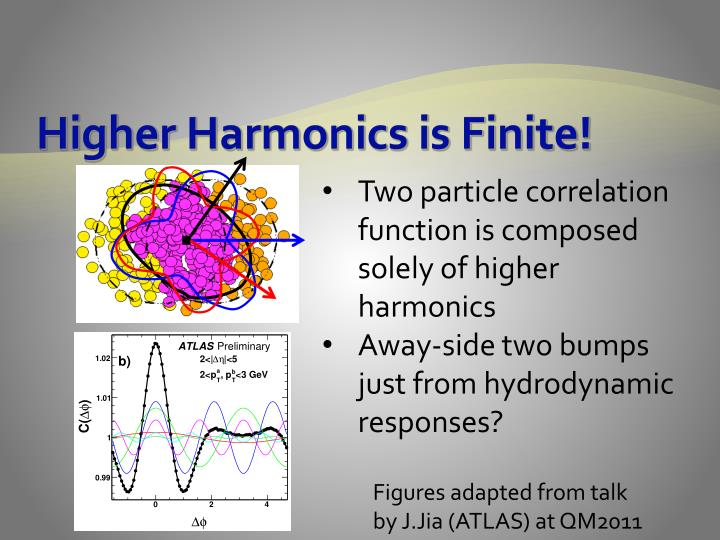 Higher Harmonics is Finite!