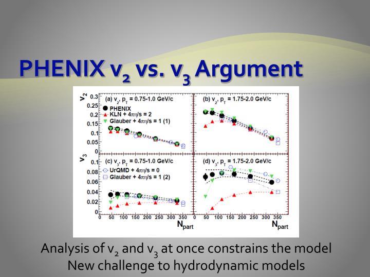 PHENIX v