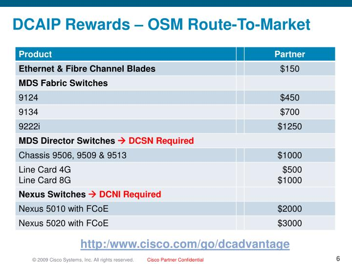 DCAIP Rewards – OSM Route-To-Market