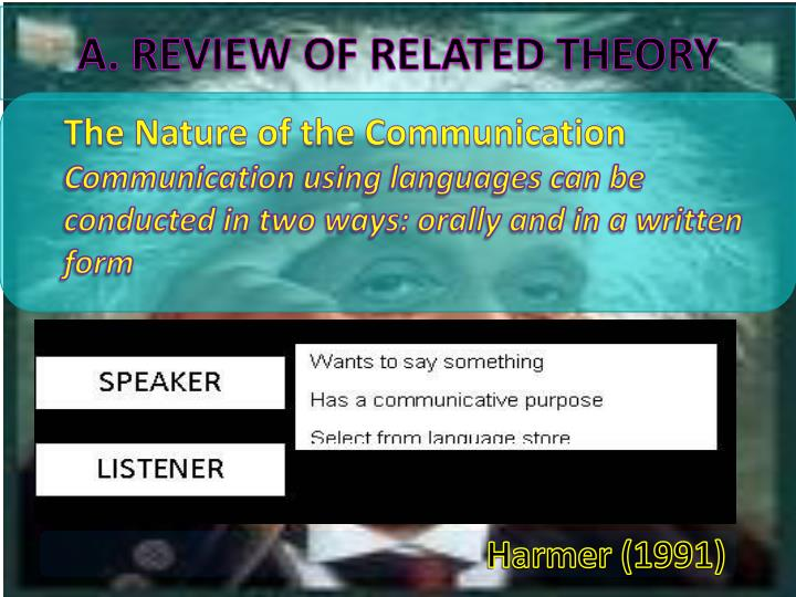 A. REVIEW OF RELATED THEORY