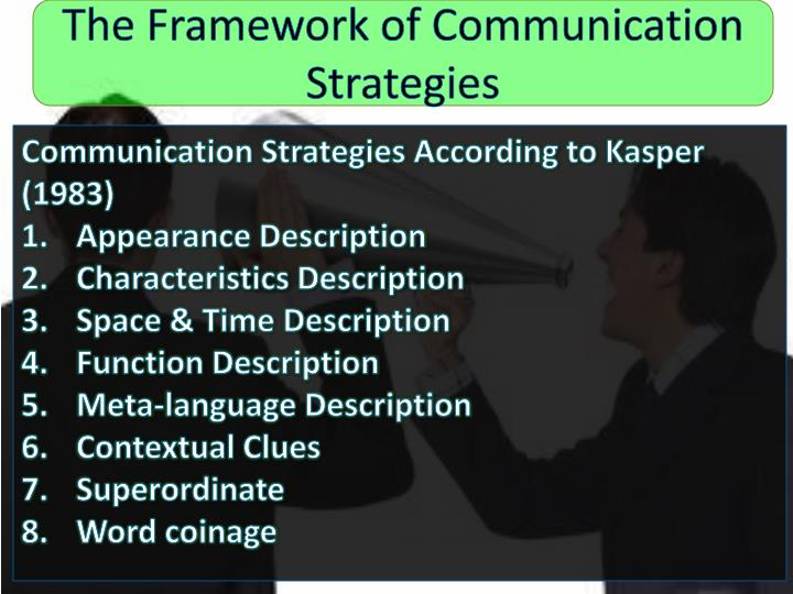The Framework of Communication Strategies