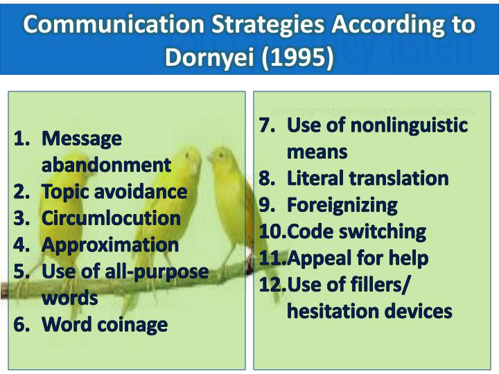 Communication Strategies According to Dornyei (1995)