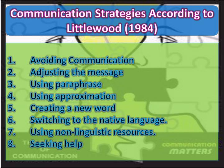 Communication Strategies According to Littlewood (1984)