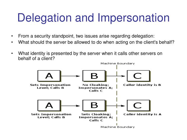 Delegation and Impersonation