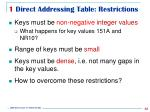 1 direct addressing table restrictions