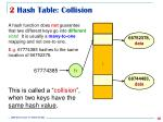 2 hash table collision