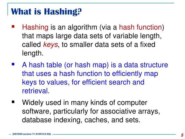 What is Hashing?