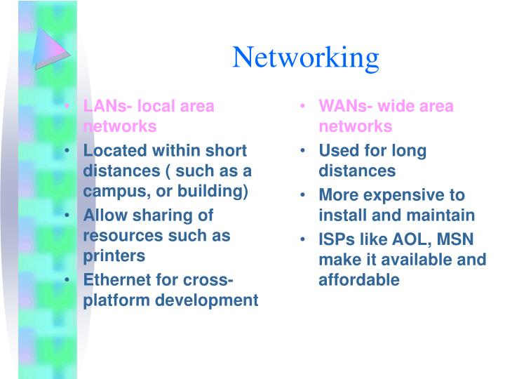 LANs- local area networks