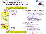 ec publications office ted mandate and services