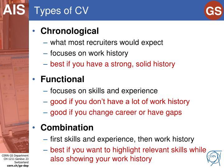 Types of CV