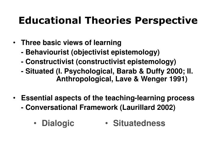 Educational Theories Perspective
