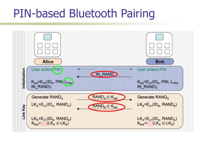 Pin based bluetooth pairing