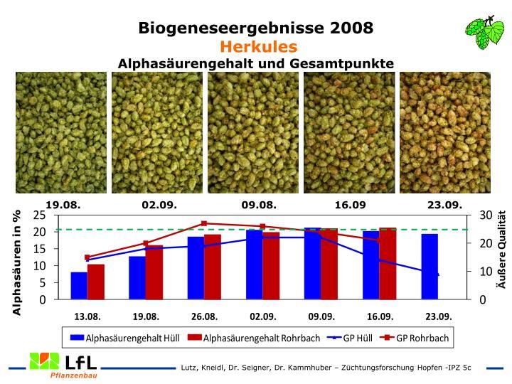 Biogeneseergebnisse 2008