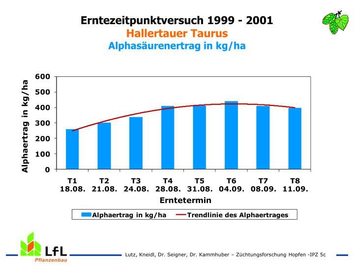 Erntezeitpunktversuch 1999 - 2001