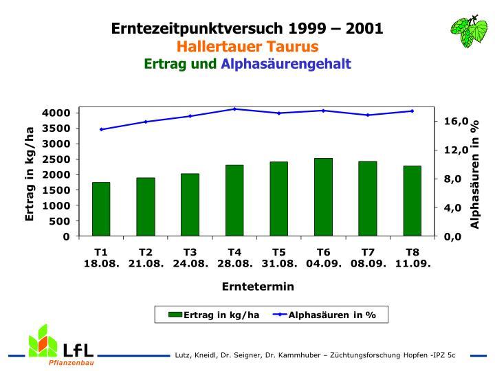 Erntezeitpunktversuch 1999 – 2001